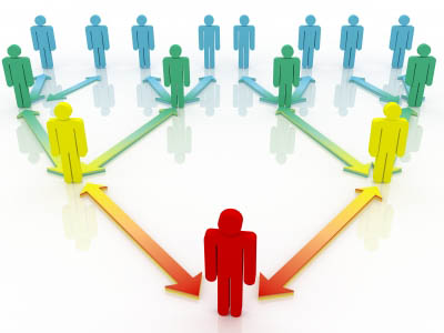 Program Kasir Inovatif | Pengelompokan Bisnis Retail